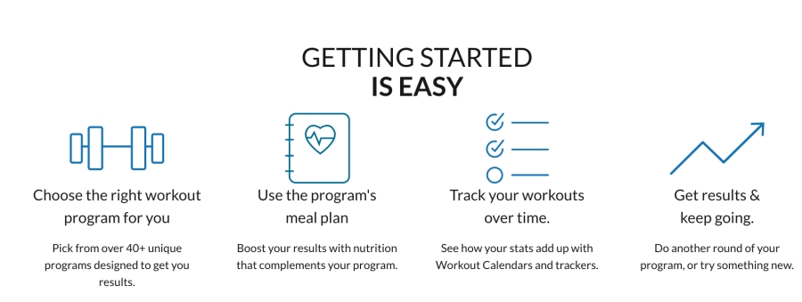 Beachbody on Demand program