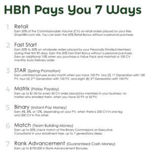 HB Naturals compensation plan