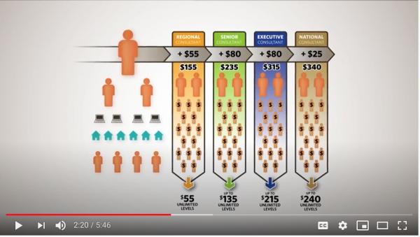 Ambitus Energy Compensation video